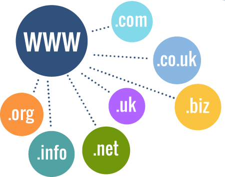 Domain registration services